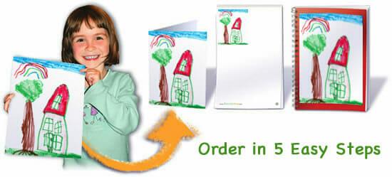 How to order from PrintArtKids